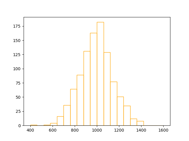 ChIPS: conversion to matplotlib - CIAO 4 11 ChIPS v1